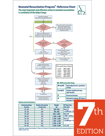 nrp pocket card (single), 7th edition - aap process flow diagram template excel nrp flow diagram #5